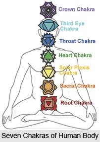 Energy Ties  , Chakra