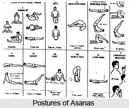 Etena sabdadi antardkanam uktam, Patanjali Yoga Sutra