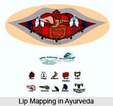 Lip diagnosis in Ayurveda
