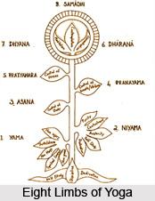 Na ca tat salambanam tasya avisayi bhutatvat, Patanjali Yoga Sutra