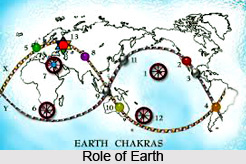 Role Of Earth , Chakra
