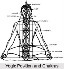 Sattva purusayoh suddhi satnye kaivalyam iti, Patanjali Yoga Sutra