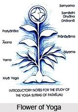 Tadeva arthamatranirbhasam svaritpabunyam iva samadhih, Patanjali Yoga Sutra