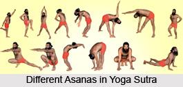 Trayam ekatra samyamah, Patanjali Yoga Sutra