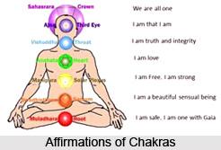 Working of Chakras