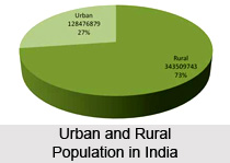 Distribution of Population in Urban and Rural India