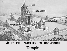 Architecture of Jagannath Temple, Puri , Orissa