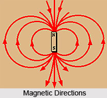 History Of Magnetic Therapy