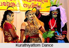 Kurathiyattom Dance, Folk Dance of Kerala