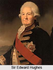Second Mysore War, 1780-1783, British India