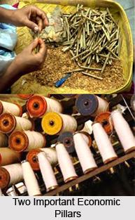 Economy of Solapur District, Maharashtra
