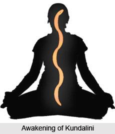 Chit Shakti and Maya Shakti, Kundalini Meditation