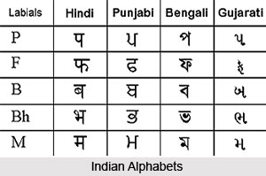 Origin of Indian Alphabets