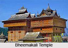 Temples in Shimla