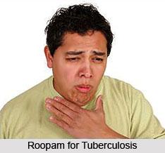Roopam, Symptom of Disease