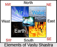 Essentials of Vastu