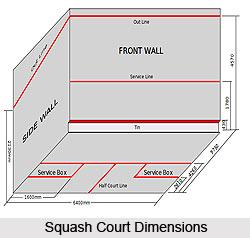 Rules of Squash