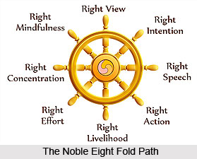 Noble Eight Fold Path , Buddhism