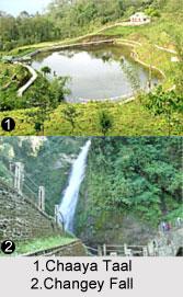 Uttarey, Sikkim