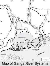 Geology of Ganga River