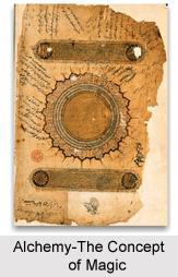 Concept of Magic, Islamic Philosophy