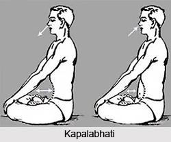 Sat - Karmani, Hatha Yoga