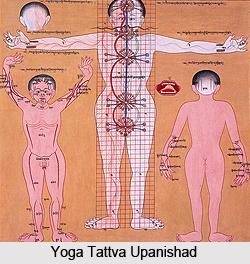 Yoga Tattva Upanishad