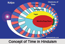 Concept of Time in Hindu Astronomy