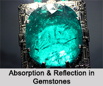Color Absorption & Reflection in Gemstones
