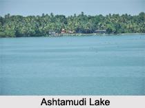 History of Kollam District, Kerala
